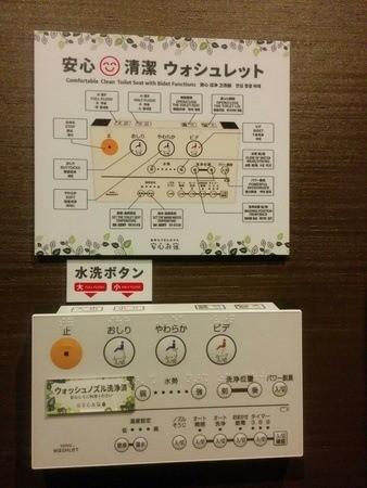 Instrucciones de uso de retrete eléctrico, Japón