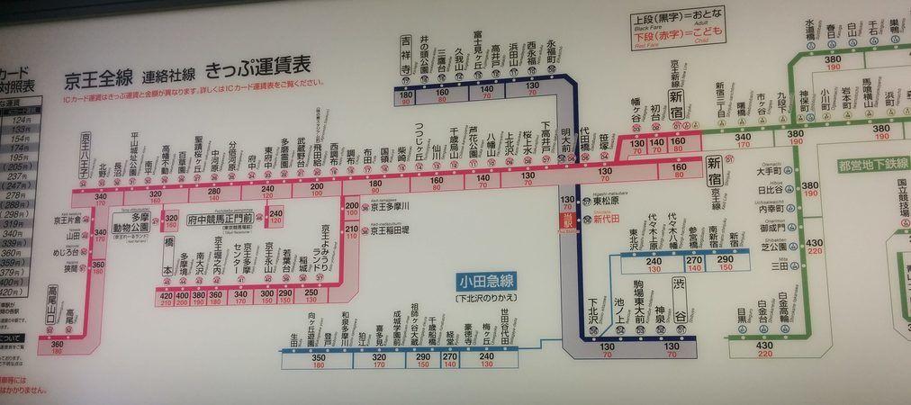 Mapa de metro en japón