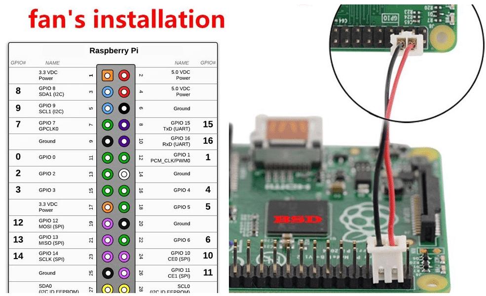Instalación del ventilador en la raspberry pi 3
