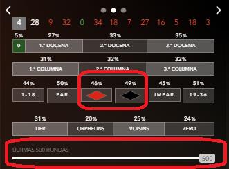 Cómo Jugar a la ruleta online con Javascript 2