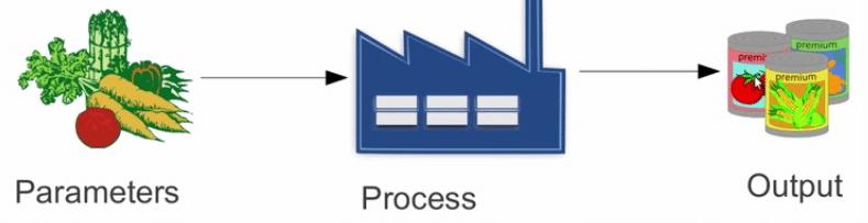 Funciones en PHP 1