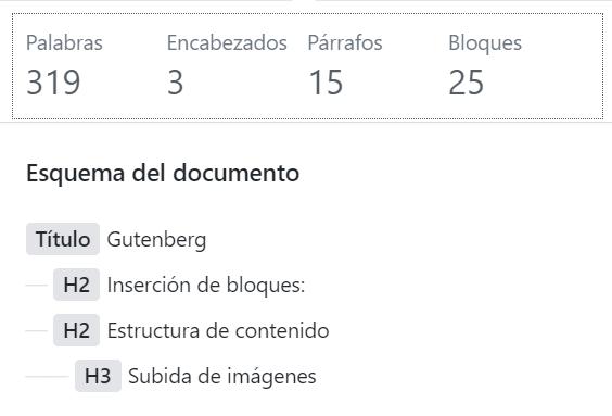 Editor de contenido Gutenberg para Wordpress 4