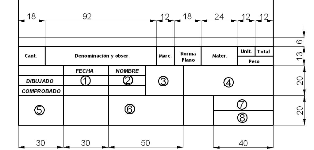 Gestionar la escala en un proyecto de Autocad 9