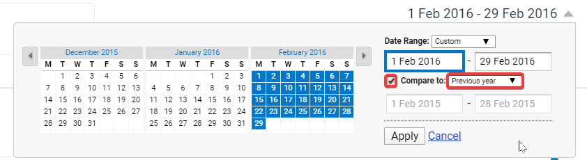 Calendario en Google Analytics 1