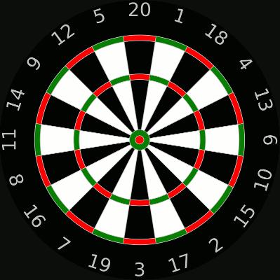 Ejercicio - darts 2