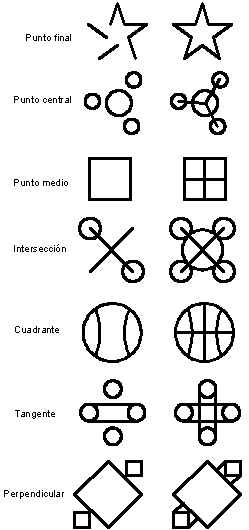 Manipular elementos 2