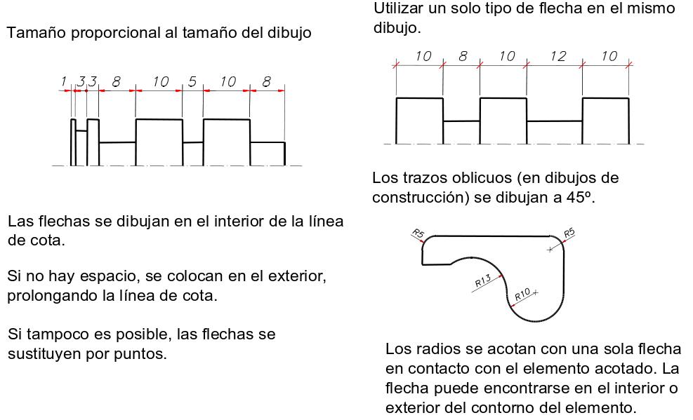 Dimensionamiento o acotación en Autocad 15