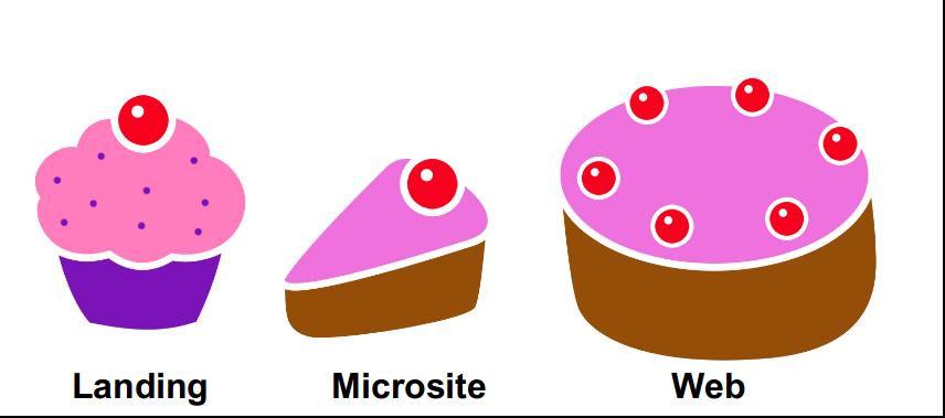 Curso de usabilidad web 17