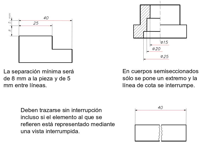 Dimensionamiento o acotación en Autocad 13
