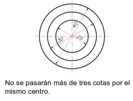 Dimensionamiento o acotación en Autocad 14