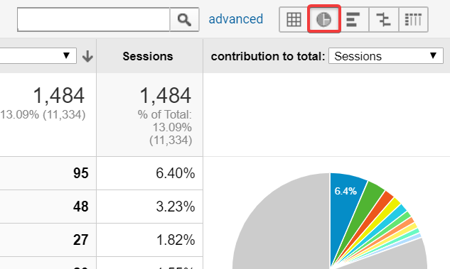 Menú audiencia en Google Analytics 6