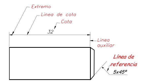 Dimensionamiento o acotación en Autocad 2