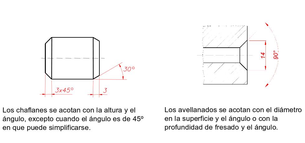 Dimensionamiento o acotación en Autocad 20