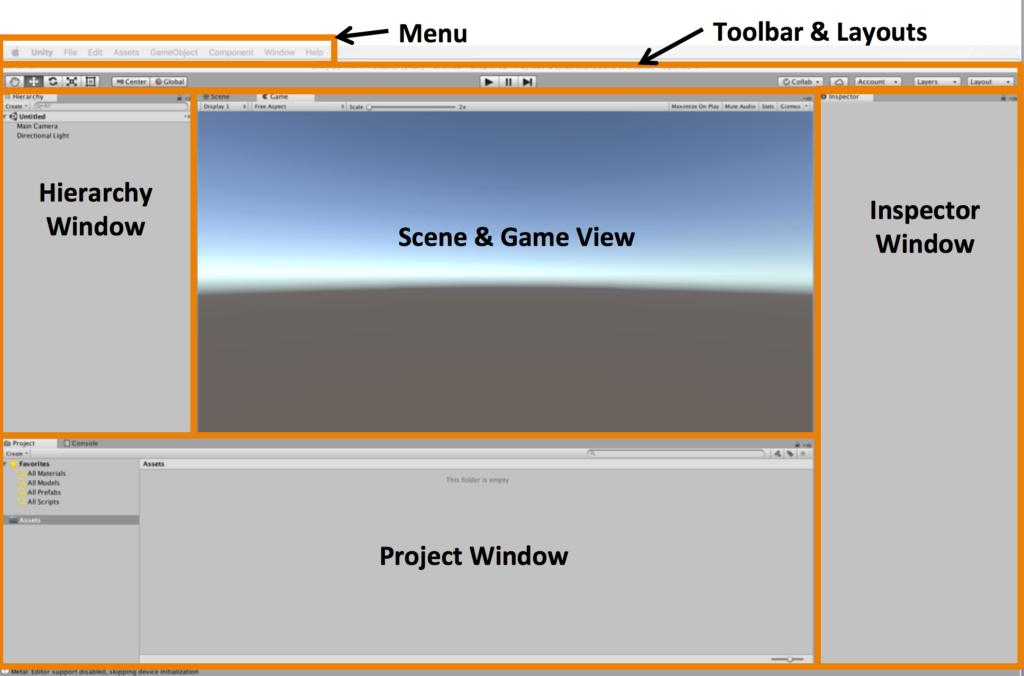 Interfaz de Unity 3D 1